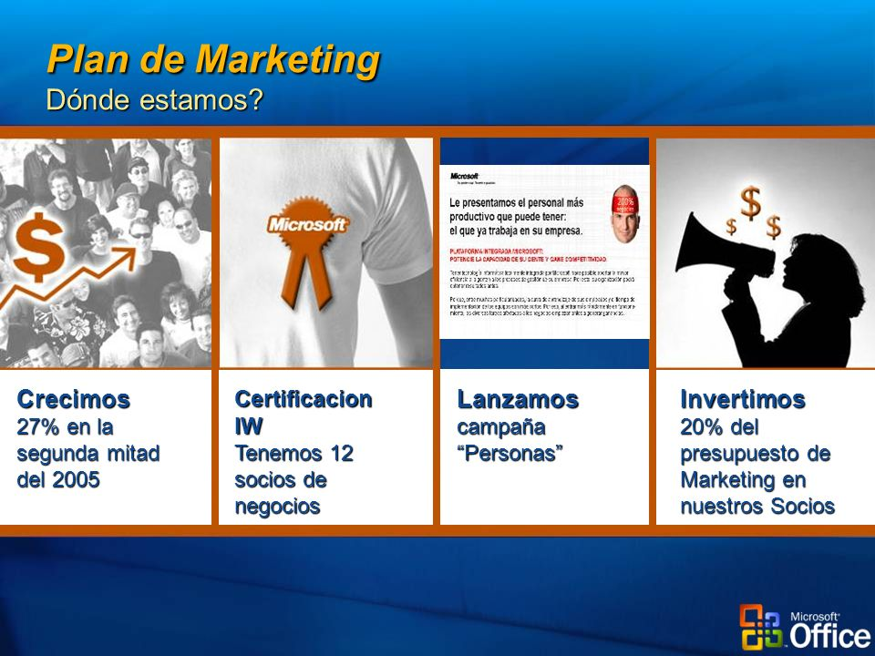 Plan de Marketing Dónde estamos