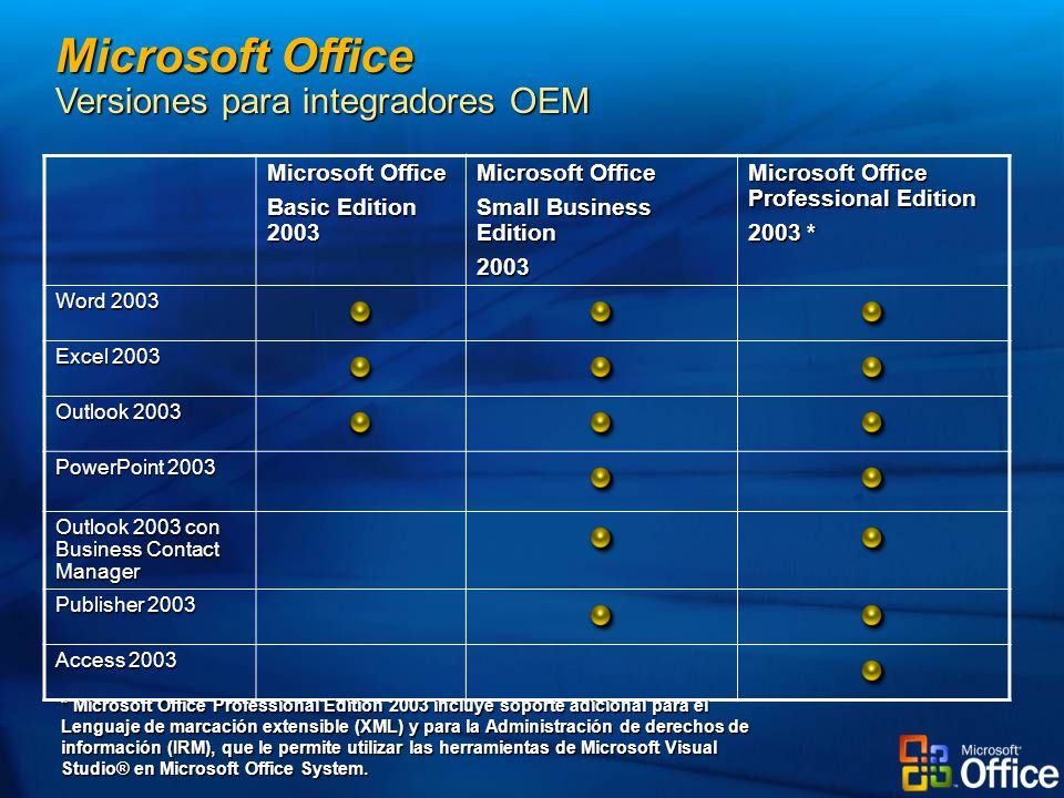 Microsoft Office Versiones para integradores OEM
