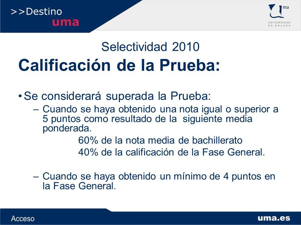 Calificación de la Prueba: