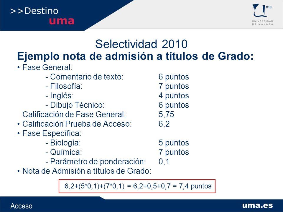 Selectividad 2010 Ejemplo nota de admisión a títulos de Grado: