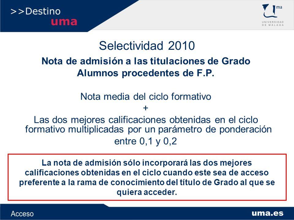 Selectividad 2010 Nota de admisión a las titulaciones de Grado