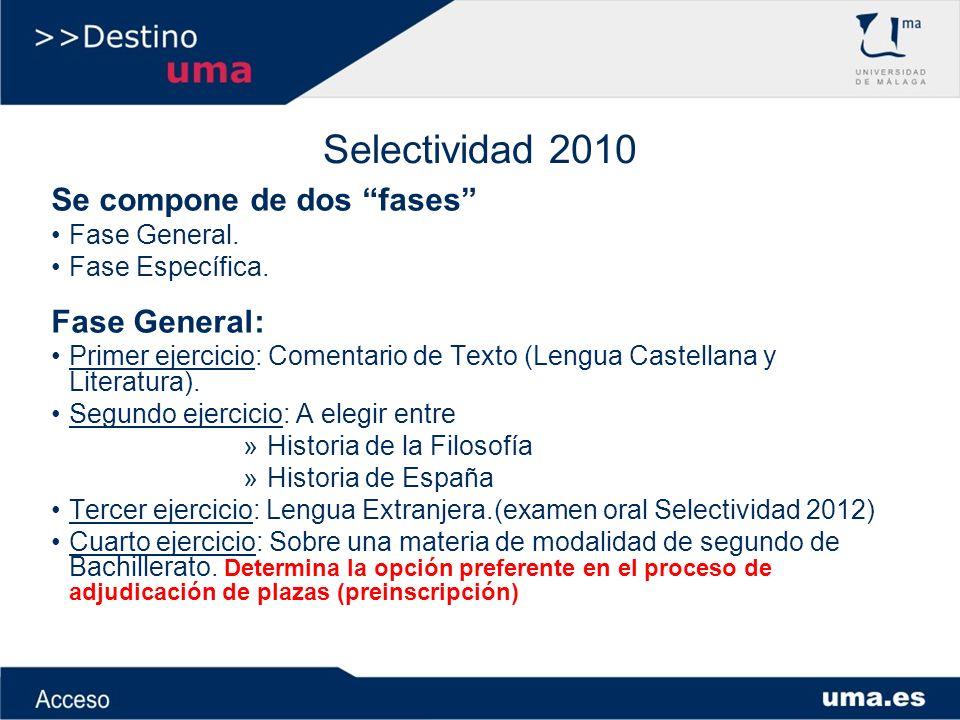 Selectividad 2010 Se compone de dos fases Fase General: