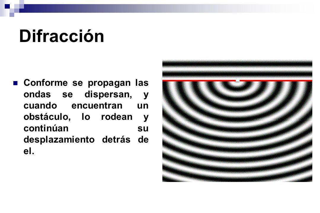 DifracciónConforme se propagan las ondas se dispersan, y cuando encuentran un obstáculo, lo rodean y continúan su desplazamiento detrás de el.