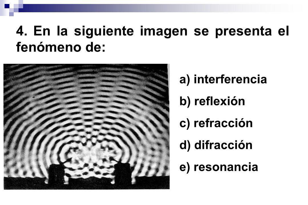 4. En la siguiente imagen se presenta el fenómeno de: