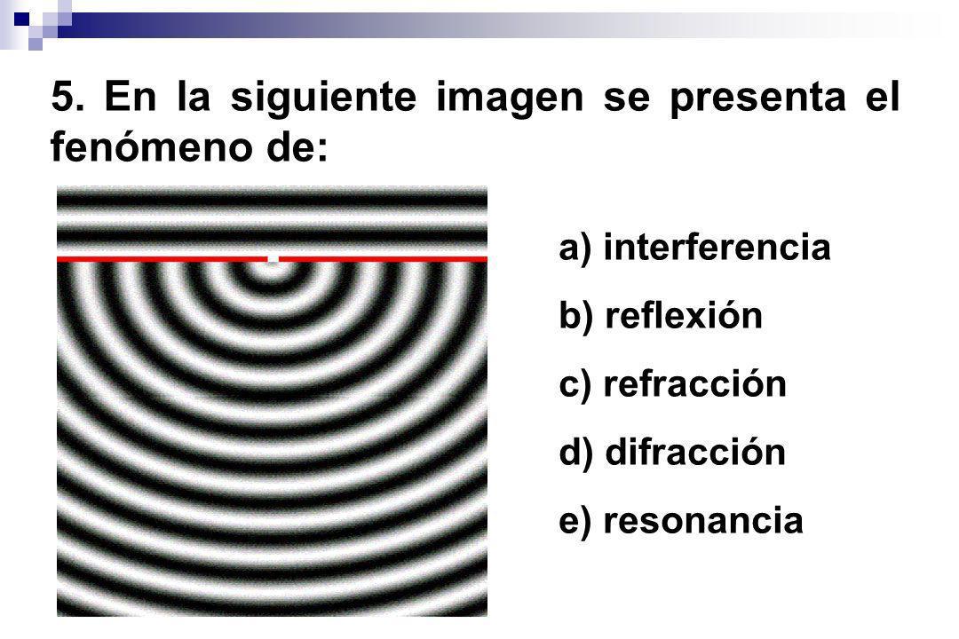 5. En la siguiente imagen se presenta el fenómeno de: