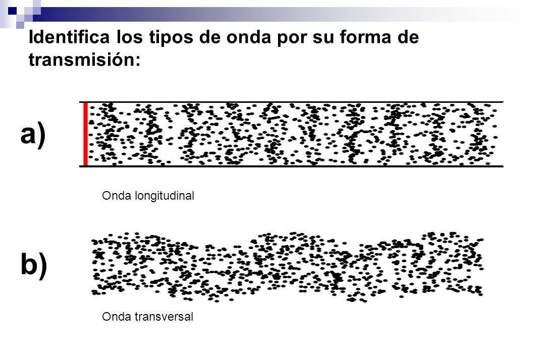 a) b) Identifica los tipos de onda por su forma de transmisión: