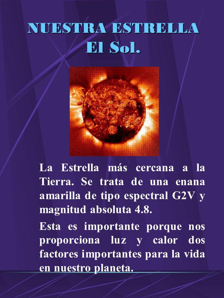 NUESTRA ESTRELLA El Sol.