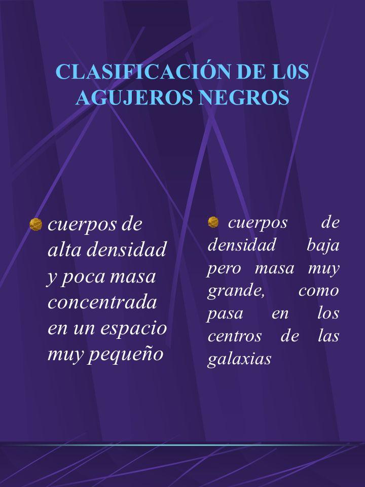 CLASIFICACIÓN DE L0S AGUJEROS NEGROS