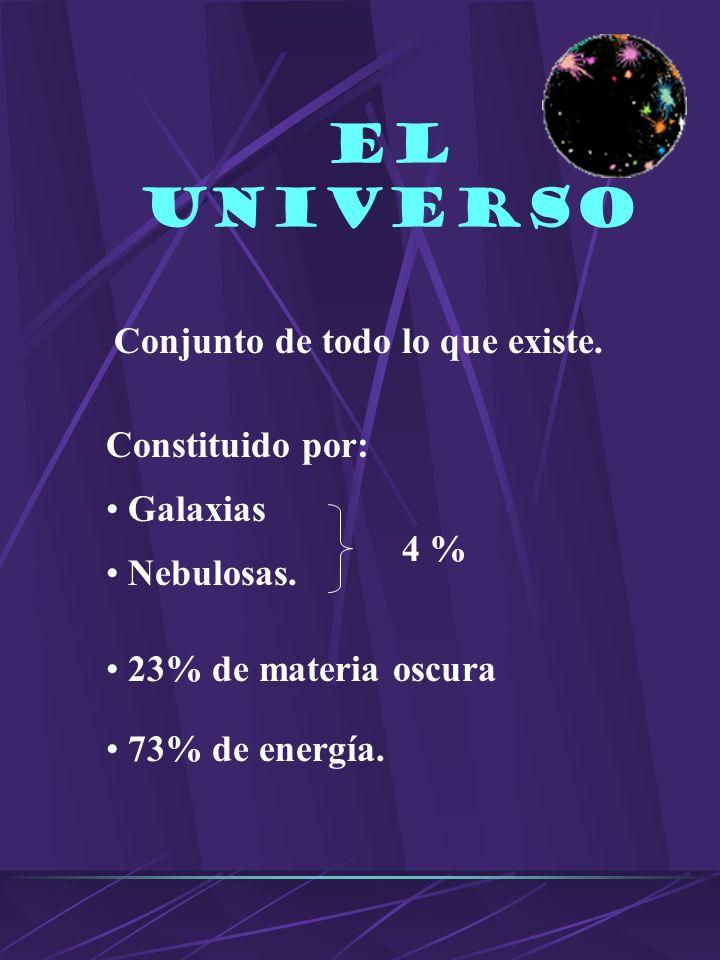 EL UNIVERSO Conjunto de todo lo que existe. Constituido por: Galaxias