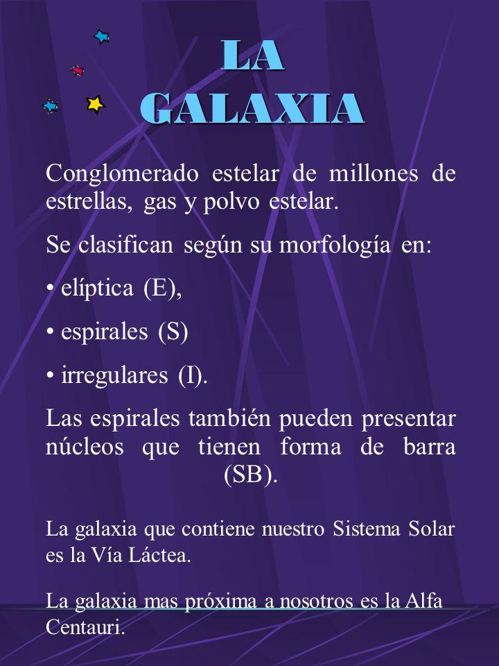 LA GALAXIA Conglomerado estelar de millones de estrellas, gas y polvo estelar. Se clasifican según su morfología en:
