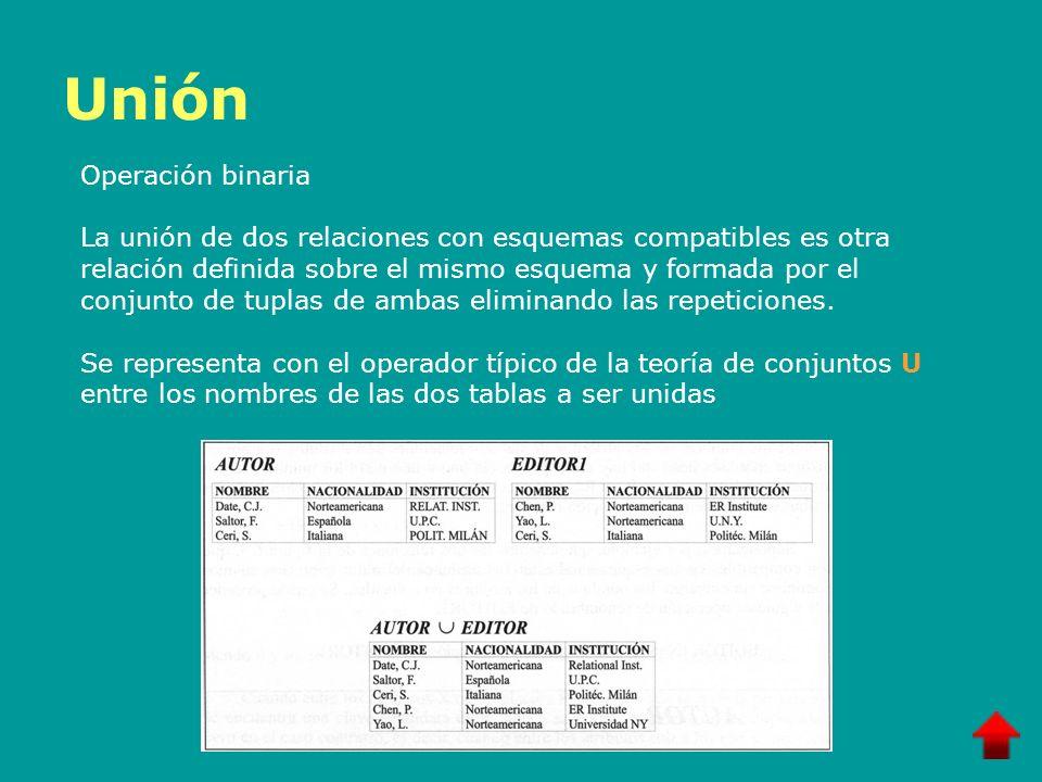 Unión Operación binaria