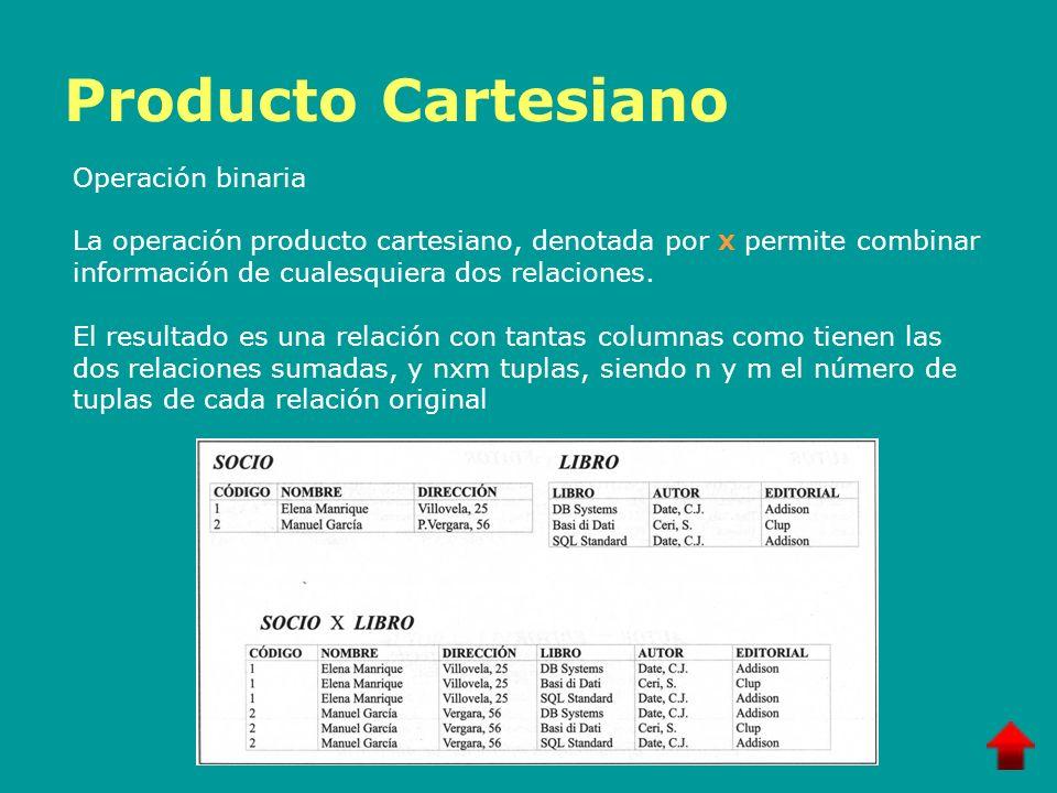 Producto Cartesiano Operación binaria