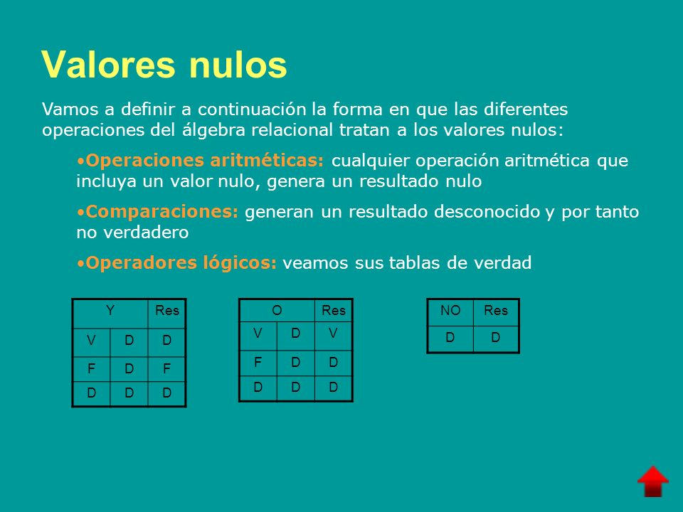 Valores nulosVamos a definir a continuación la forma en que las diferentes operaciones del álgebra relacional tratan a los valores nulos: