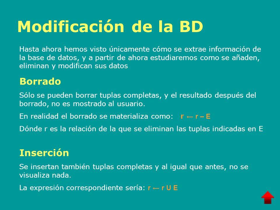 Modificación de la BD Borrado Inserción