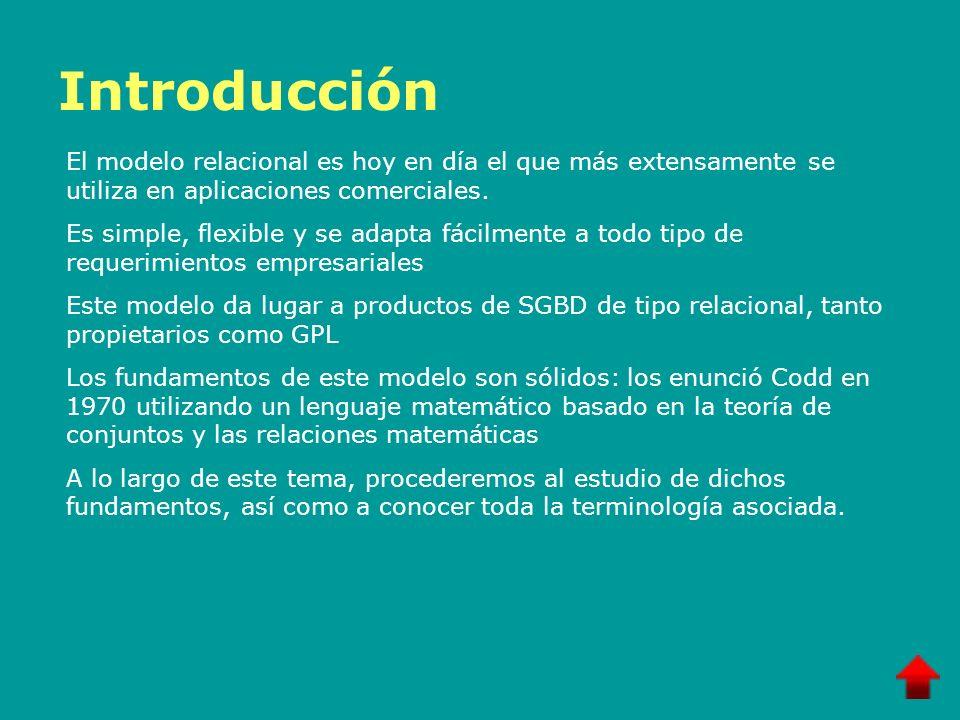IntroducciónEl modelo relacional es hoy en día el que más extensamente se utiliza en aplicaciones comerciales.
