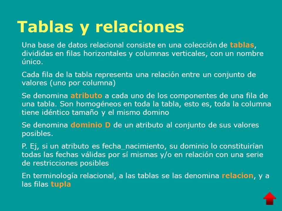 Tablas y relaciones