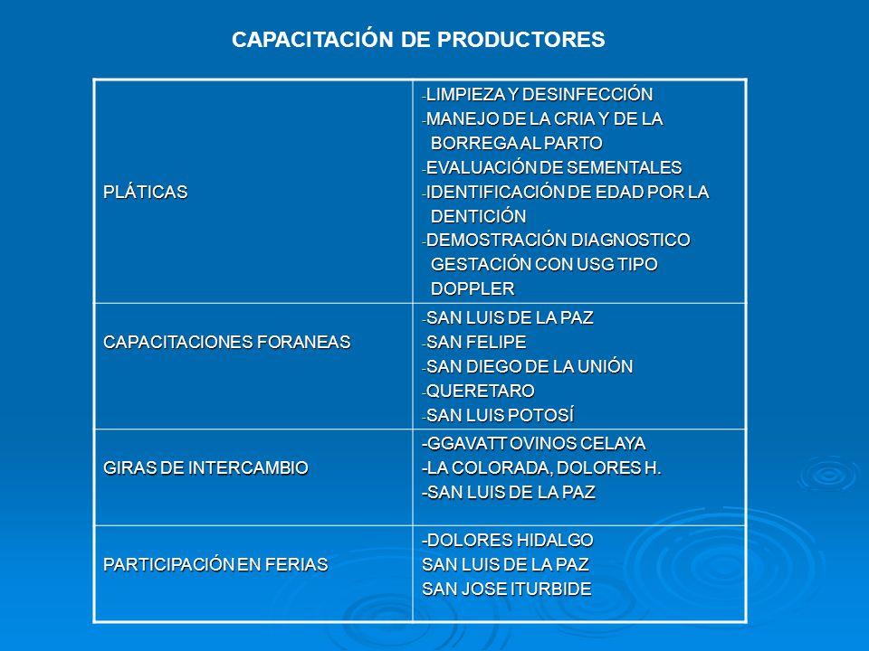 CAPACITACIÓN DE PRODUCTORES