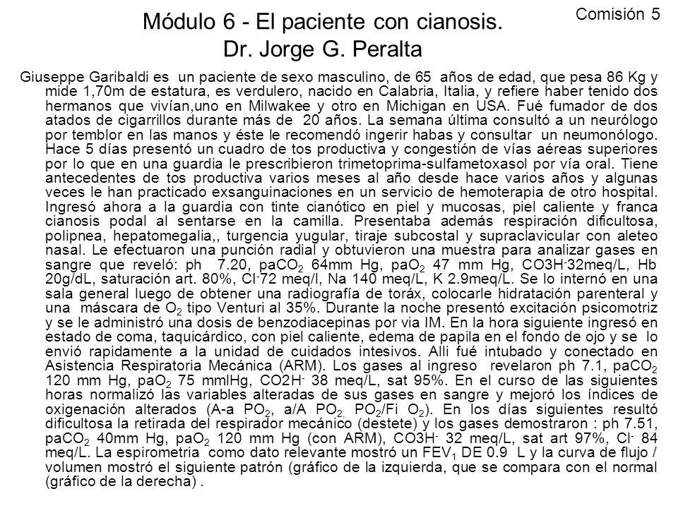 Módulo 6 - El paciente con cianosis. Dr. Jorge G. Peralta