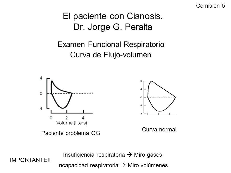 El paciente con Cianosis. Dr. Jorge G. Peralta