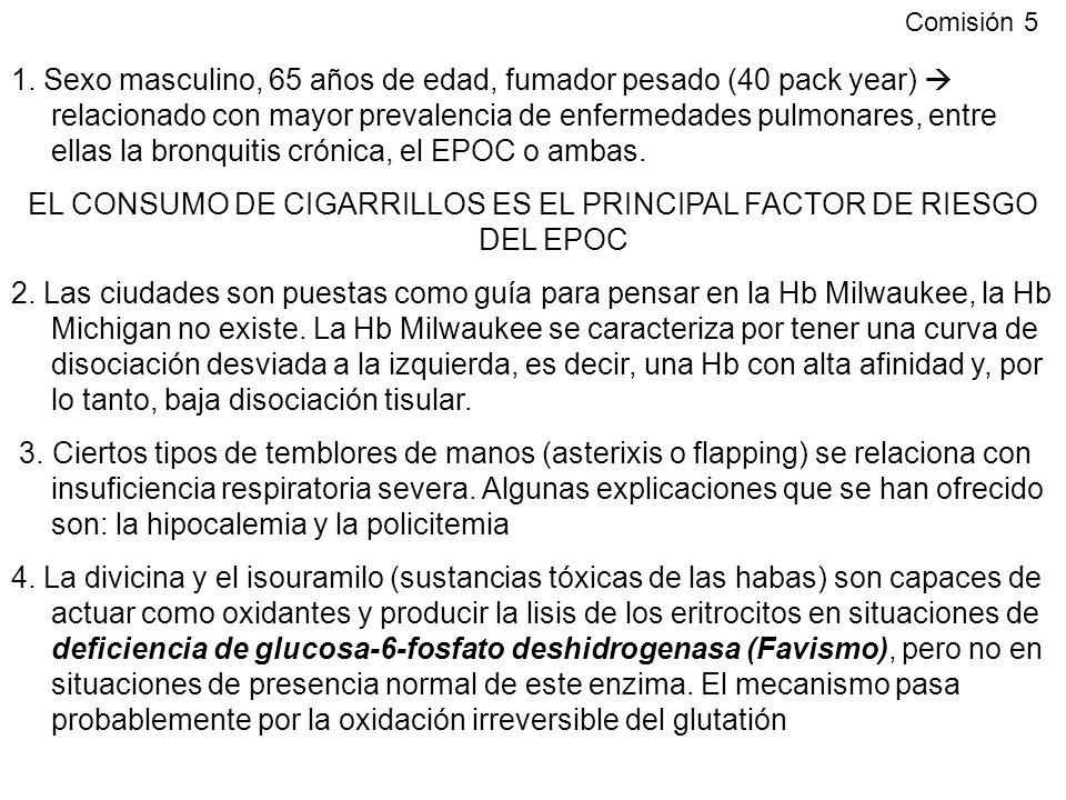 EL CONSUMO DE CIGARRILLOS ES EL PRINCIPAL FACTOR DE RIESGO DEL EPOC