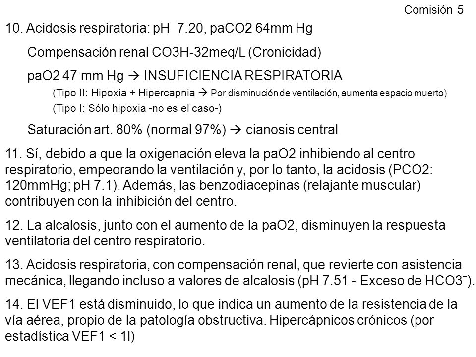 10. Acidosis respiratoria: pH 7.20, paCO2 64mm Hg