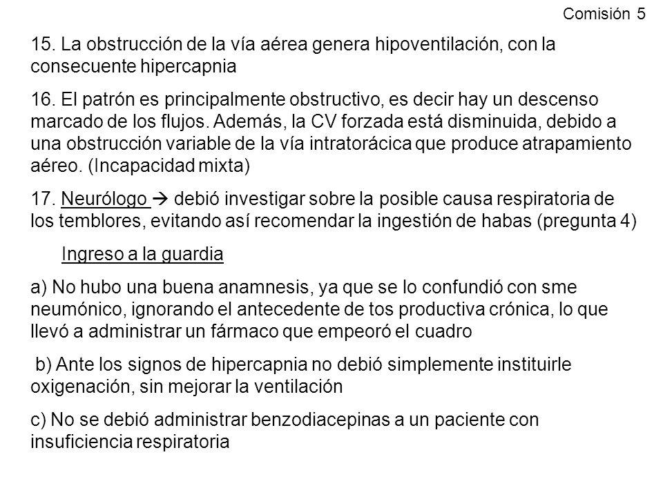 Comisión 5 15. La obstrucción de la vía aérea genera hipoventilación, con la consecuente hipercapnia.