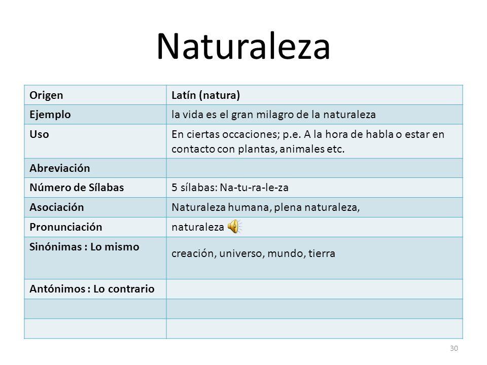 Naturaleza Origen Latín (natura) Ejemplo