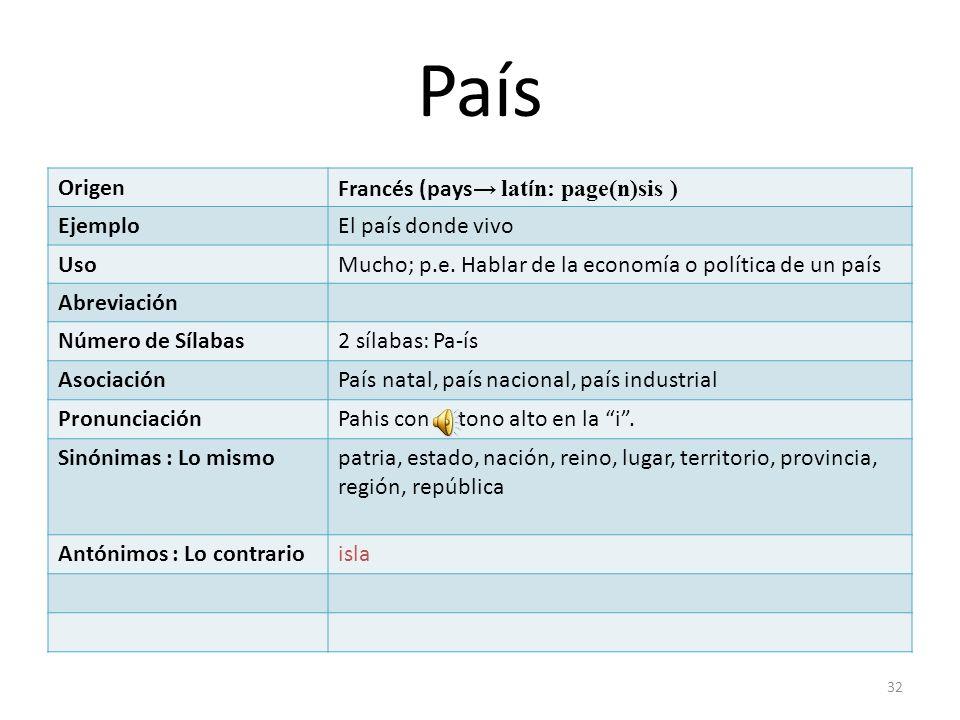 País Origen Francés (pays→ latín: page(n)sis ) Ejemplo