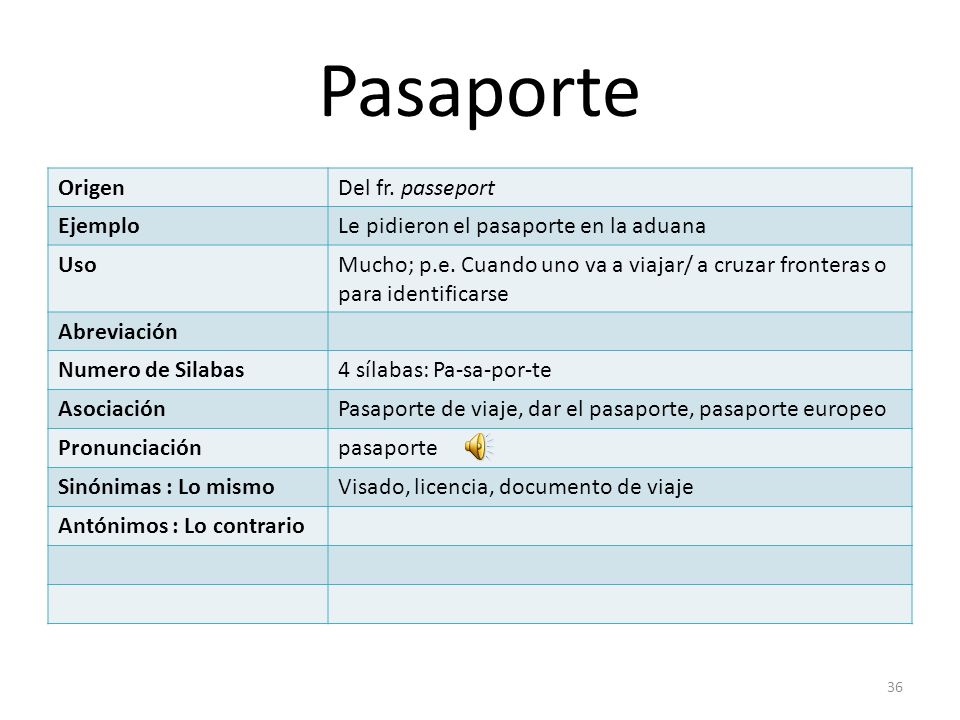 Pasaporte Origen Del fr. passeport Ejemplo