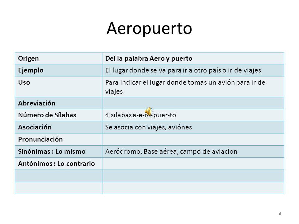 Aeropuerto Origen Del la palabra Aero y puerto Ejemplo