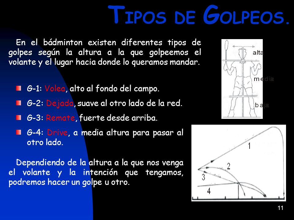 TIPOS DE GOLPEOS.