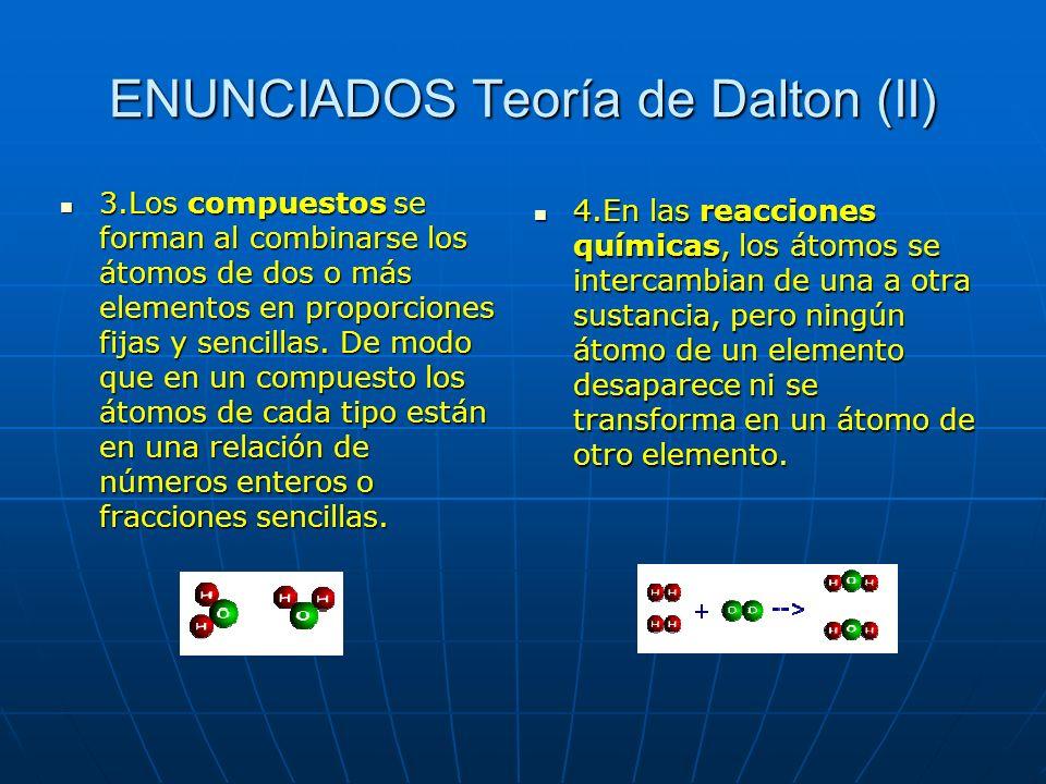ENUNCIADOS Teoría de Dalton (II)