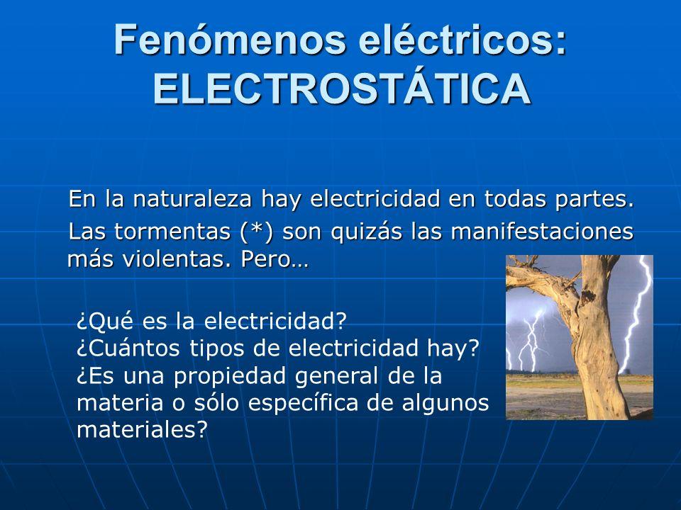 Fenómenos eléctricos: ELECTROSTÁTICA
