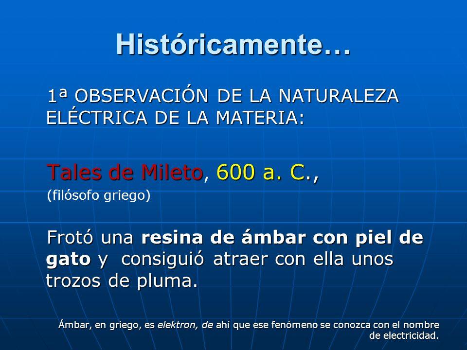 Históricamente… Tales de Mileto, 600 a. C.,