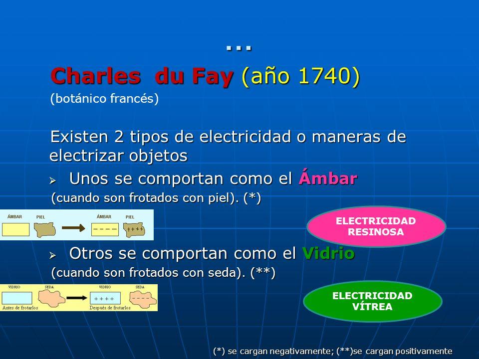 ELECTRICIDAD RESINOSA