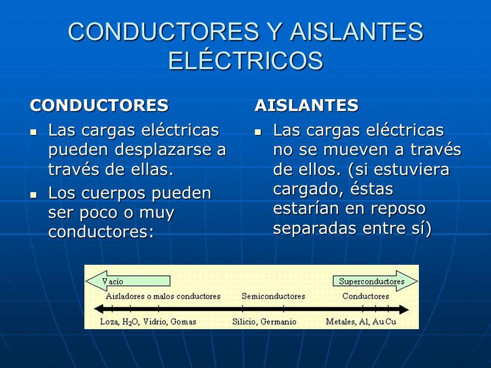 CONDUCTORES Y AISLANTES ELÉCTRICOS
