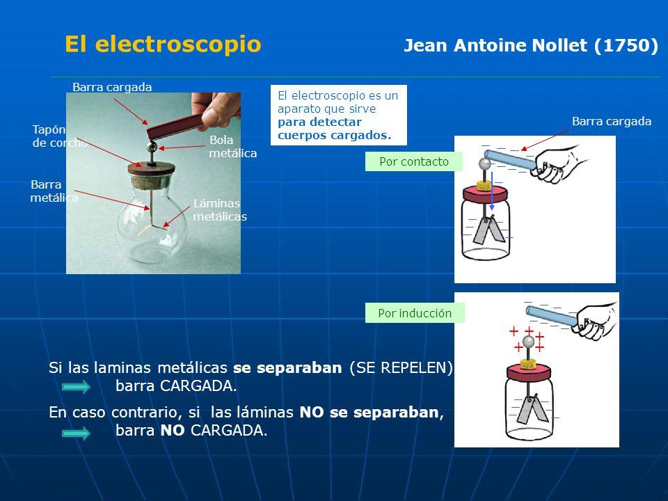 El electroscopio Jean Antoine Nollet (1750) + + + + +