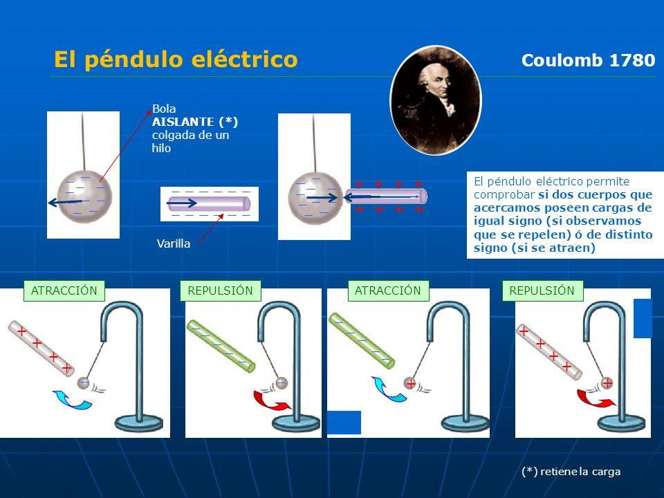 El péndulo eléctrico Coulomb 1780 + + + +