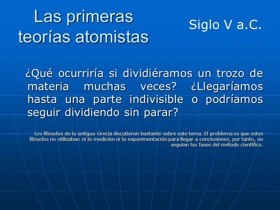 Las primeras teorías atomistas