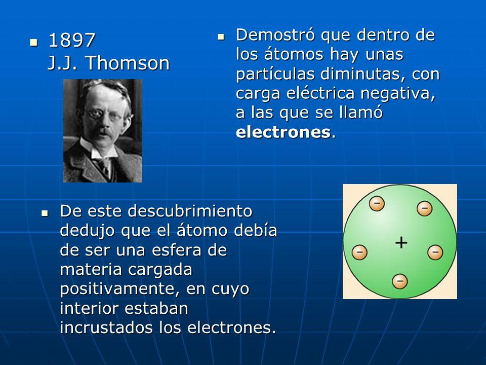 Demostró que dentro de los átomos hay unas partículas diminutas, con carga eléctrica negativa, a las que se llamó electrones.
