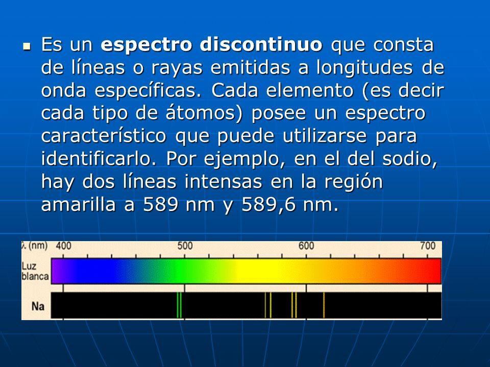 Es un espectro discontinuo que consta de líneas o rayas emitidas a longitudes de onda específicas.