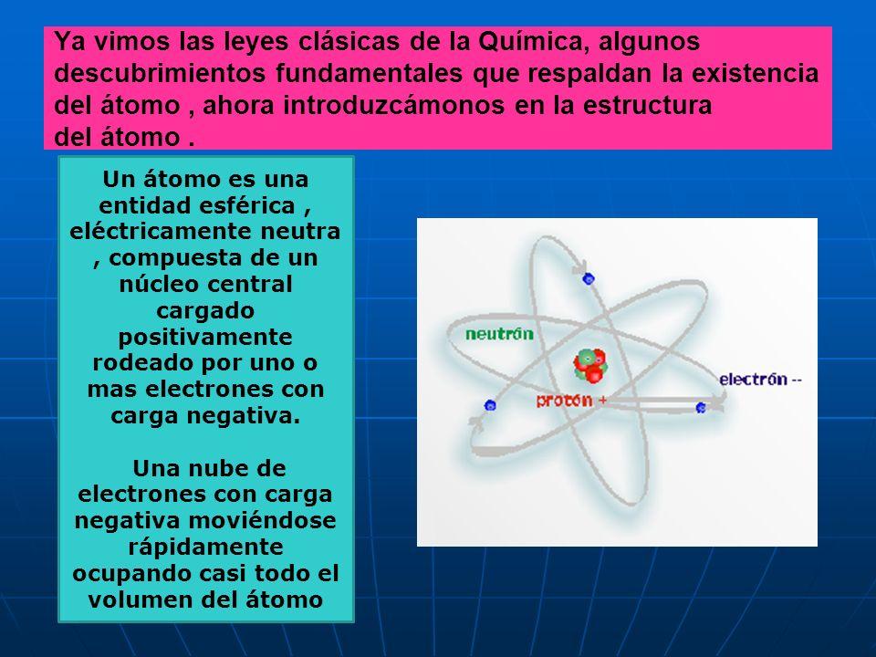 Ya vimos las leyes clásicas de la Química, algunos descubrimientos fundamentales que respaldan la existencia del átomo , ahora introduzcámonos en la estructura del átomo .