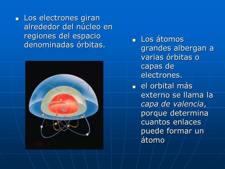 Los electrones giran alrededor del núcleo en regiones del espacio denominadas órbitas.