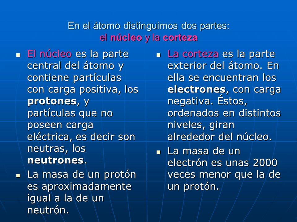 En el átomo distinguimos dos partes: el núcleo y la corteza