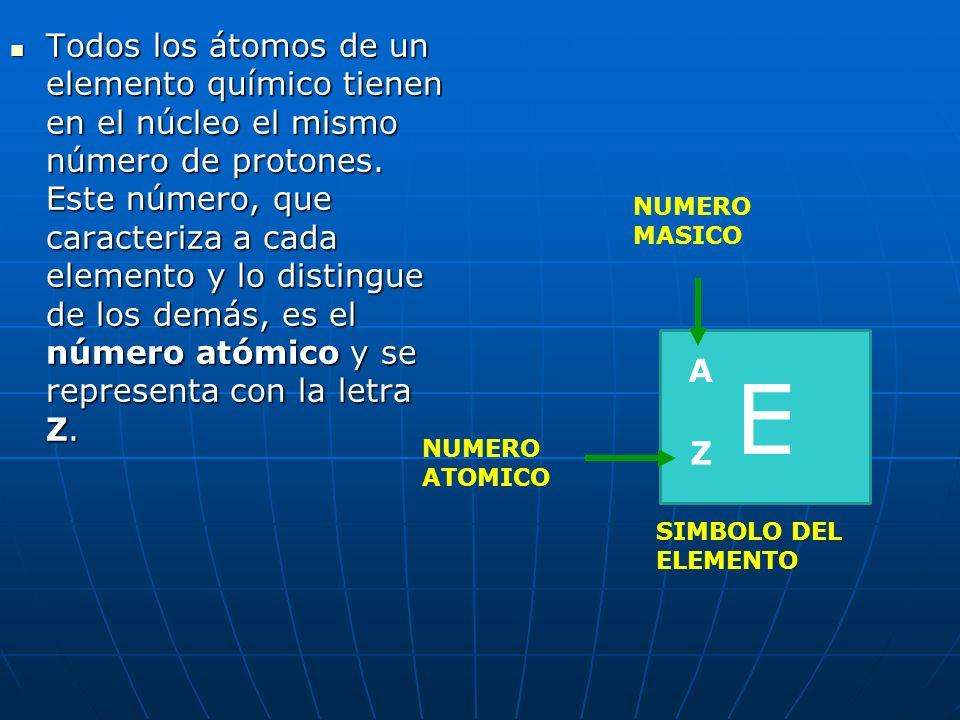 Todos los átomos de un elemento químico tienen en el núcleo el mismo número de protones. Este número, que caracteriza a cada elemento y lo distingue de los demás, es el número atómico y se representa con la letra Z.
