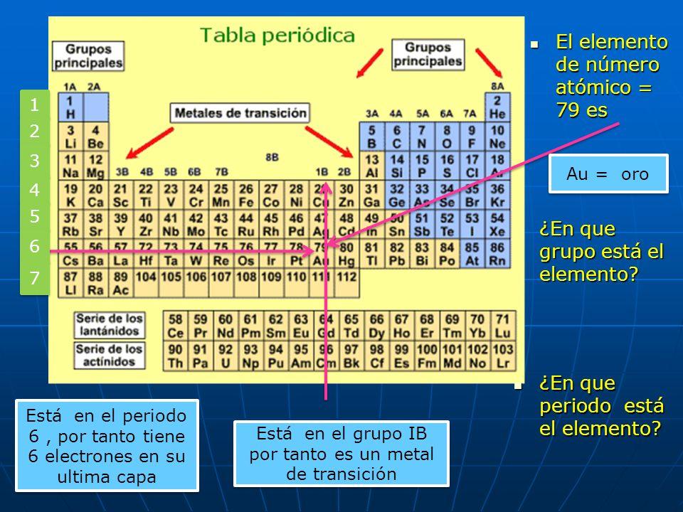 El elemento de número atómico = 79 es
