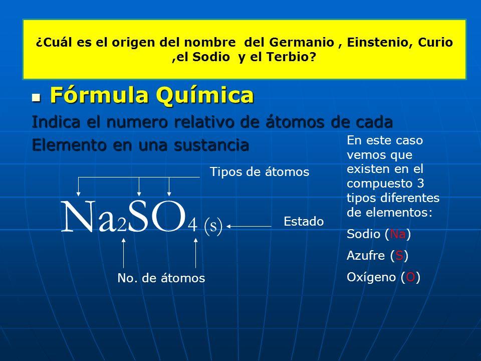 Na2SO4 (s) Fórmula Química Indica el numero relativo de átomos de cada