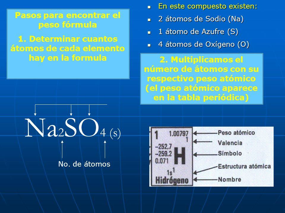 Na2SO4 (s) Pasos para encontrar el peso fórmula