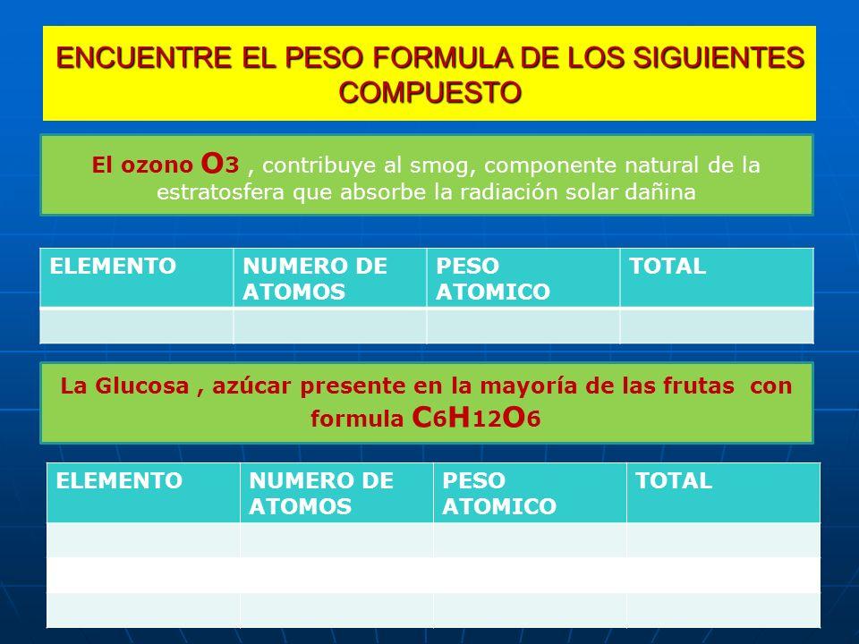 ENCUENTRE EL PESO FORMULA DE LOS SIGUIENTES COMPUESTO