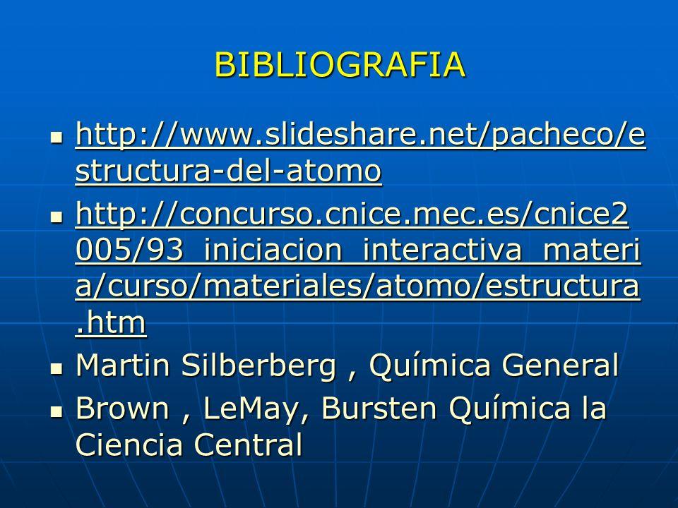 BIBLIOGRAFIA http://www.slideshare.net/pacheco/estructura-del-atomo